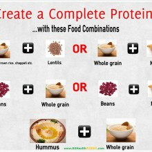 Making a Complete Vegan Protein: Five Easy Combinations