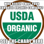 Who owns what in the world of organics?