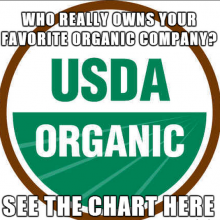 Who Owns Your Favorite Organic Company? New Chart Shows Big Food's Growing Influence