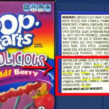 This is What Happens to Kids' Bodies When They Consume Artificial Food Dyes