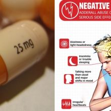 Adderall Side Effects Include Memory Loss and Brain Damage – Try These Natural Adderall Alternatives Instead