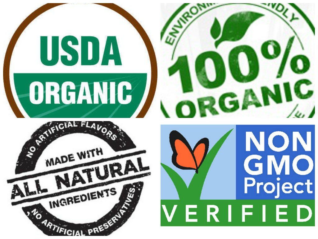 Demand For Organic Foods
