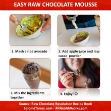Easy Four-Step Raw Chocolate Mousse Recipe