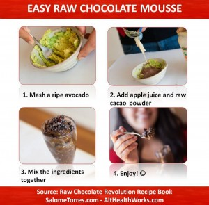 This Raw Chocolate Mousse Recipe is quite easy to make.