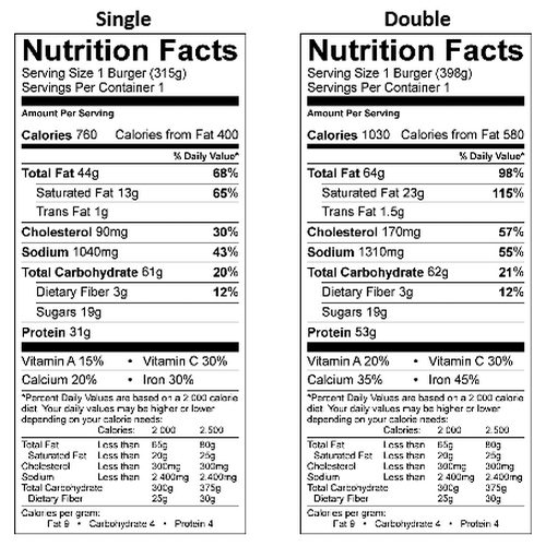 "The ""All-Natural"" burger's Nutrition facts. These are nice to know, but the real story is in the ingredients (see below)."