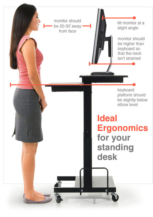 This chart from the website officesupply.com shows the ideal measurements for a stand up desk.