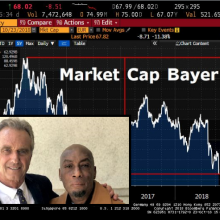Biggest Destruction of Market Capital in its Home Country's History? Bayer Stock Takes a Nosedive After Monsanto Cancer Verdict is Upheld